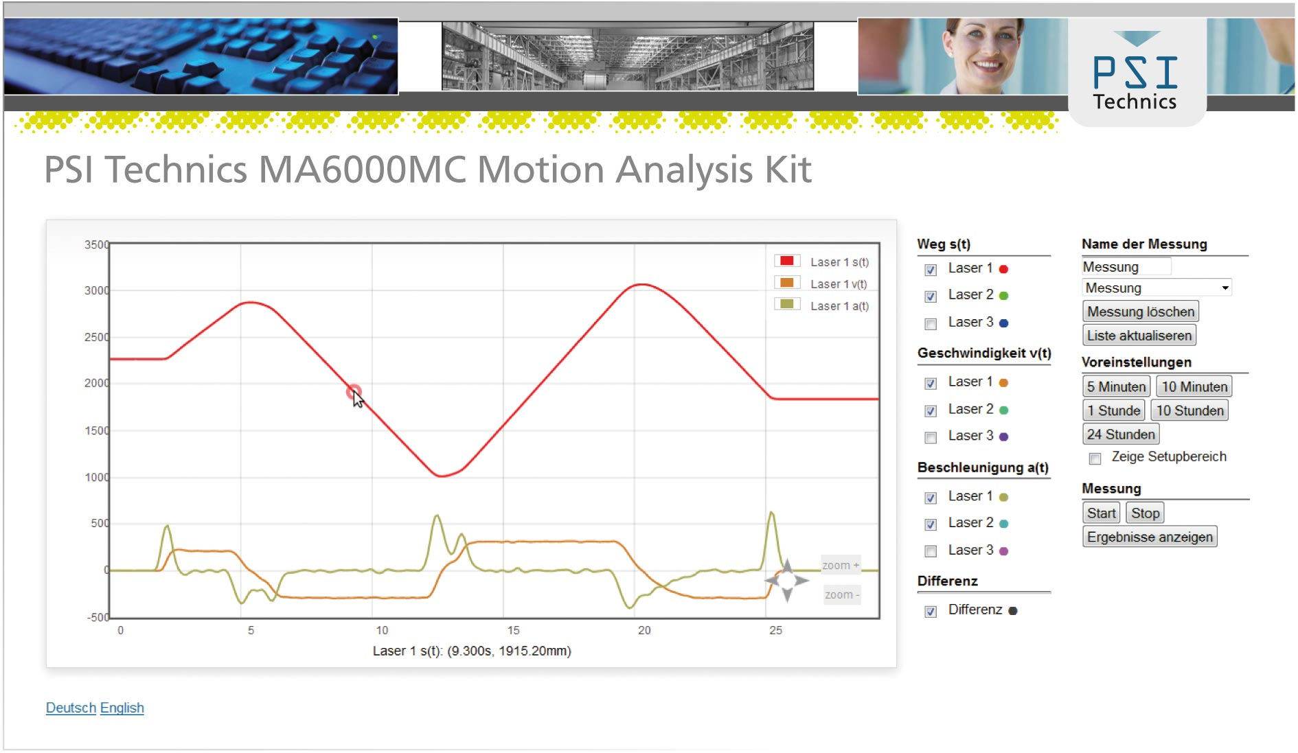 Komfortable Bedienung des Analyse-Tools - das Webinterface des MA6000MC Motion Analysis Kit