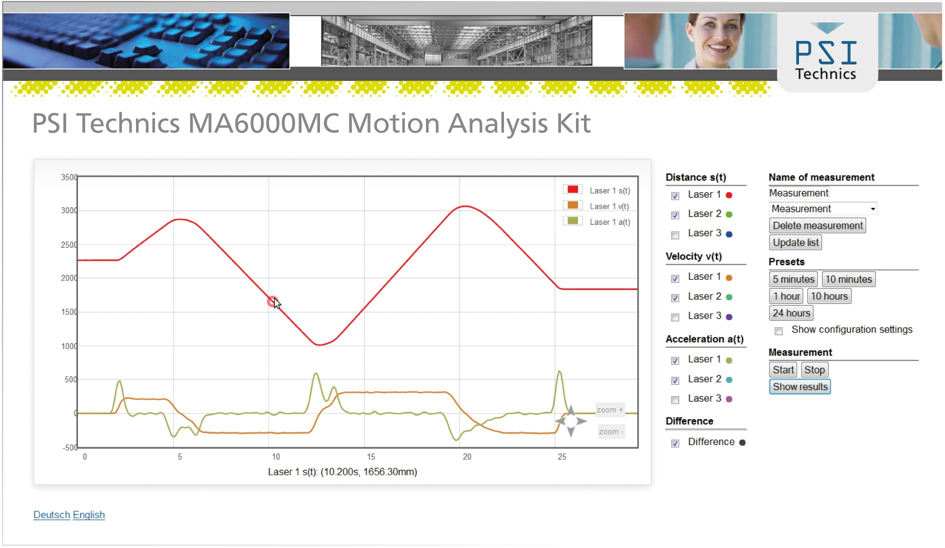 Providing a user-friendly and meaningful analysis of up to 3 axes – conveniently via the MA6000MC web interface